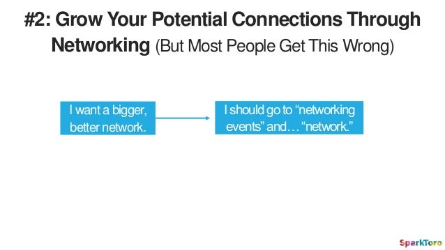 #2: Grow Your Potential Connections Through Networking (But Most People Get This Wrong) I want a bigger, better network. I...