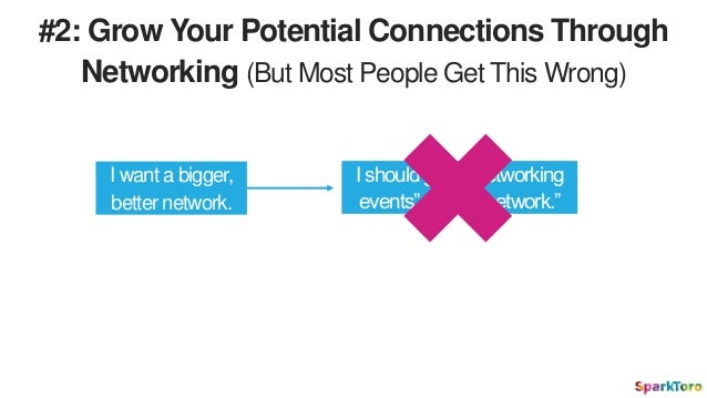 """I want a bigger, better network. I should go to """"networking events"""" and… """"network."""" #2: Grow Your Potential Connections Th..."""