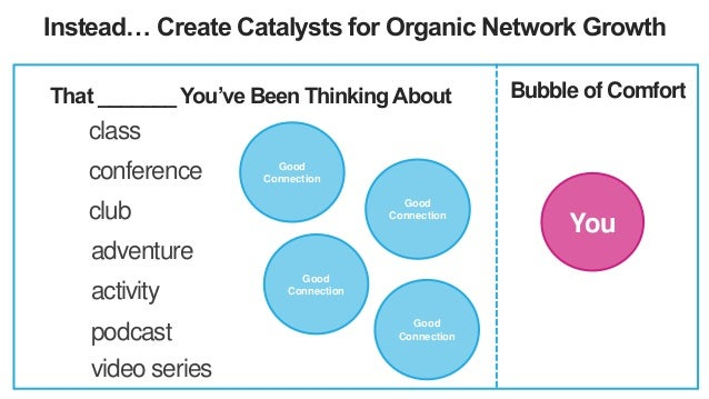 Instead… Create Catalysts for Organic Network Growth You Good Connection Bubble of ComfortThat _______ You've Been Thinkin...