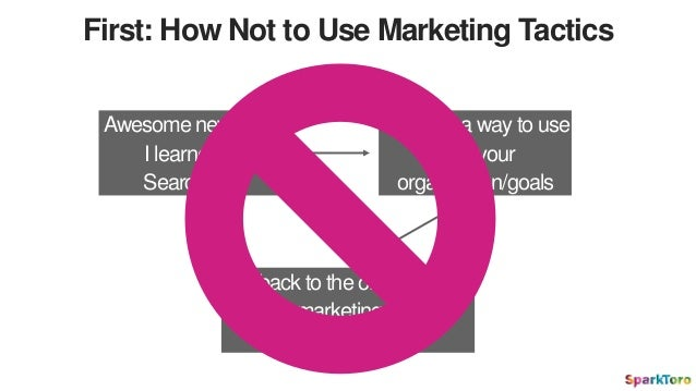 First: How Not to Use Marketing Tactics Awesome new tactic I learned at Searchlove Go back to the office and re- shuffle m...