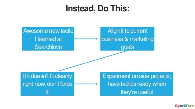 Instead, Do This: Awesome new tactic I learned at Searchlove If it doesn't fit cleanly right now, don't force it! Align it...