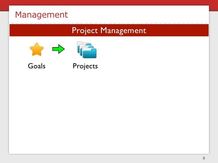 Management                Project Management     Goals        Projects      Tasks      Individuals     Measurement      Co...
