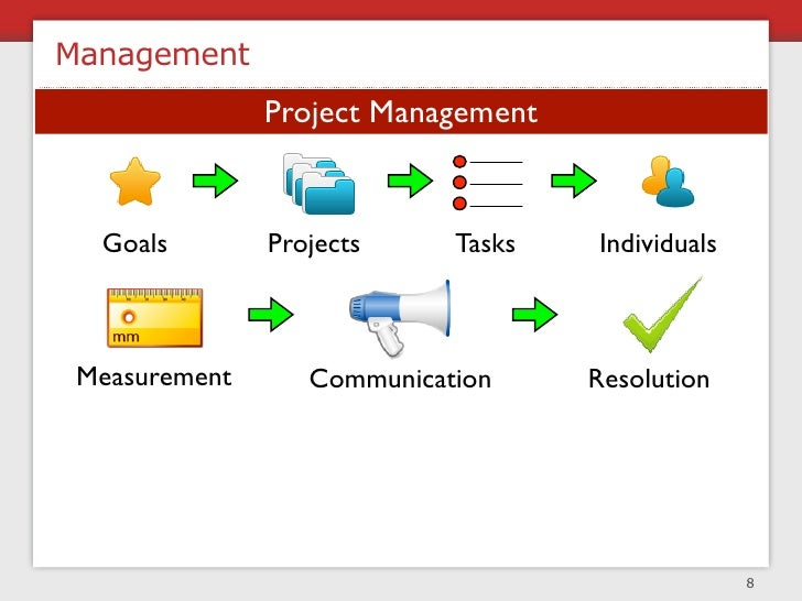 Why Are Processes Critical?   Augment management of teams and employees  Standardise actions in repetitive tasks  Reduce m...