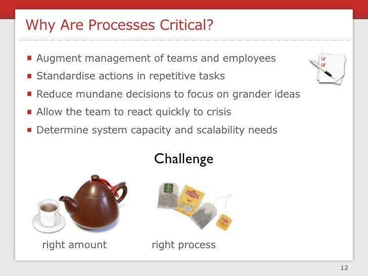 Headroom Process     1. Identify major components                                    14