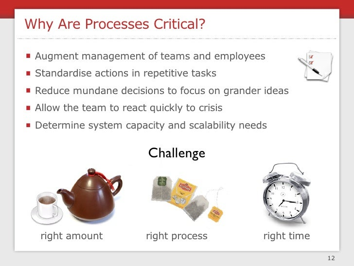 Headroom Process     1. Identify major components   2. Identify responsible team                                          ...