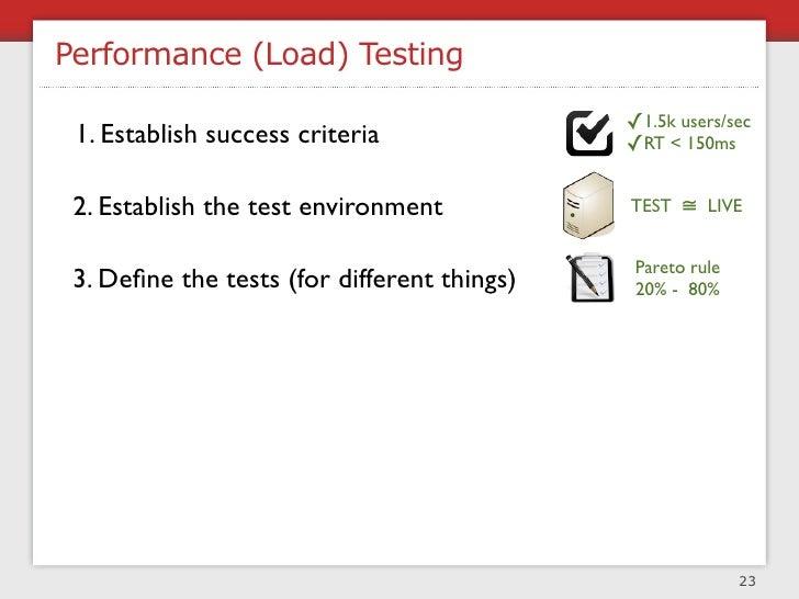 Stress Testing                      24