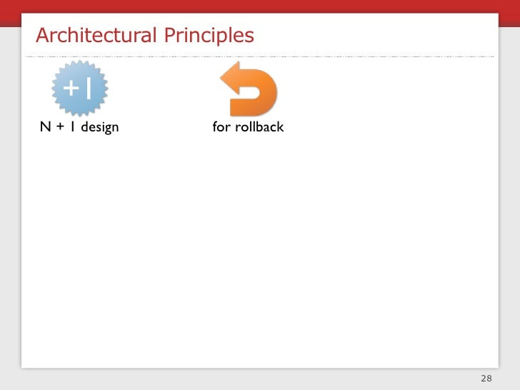 Architectural Principles     +1 N + 1 design       for rollback   to be disabled        to be           for multiple    us...