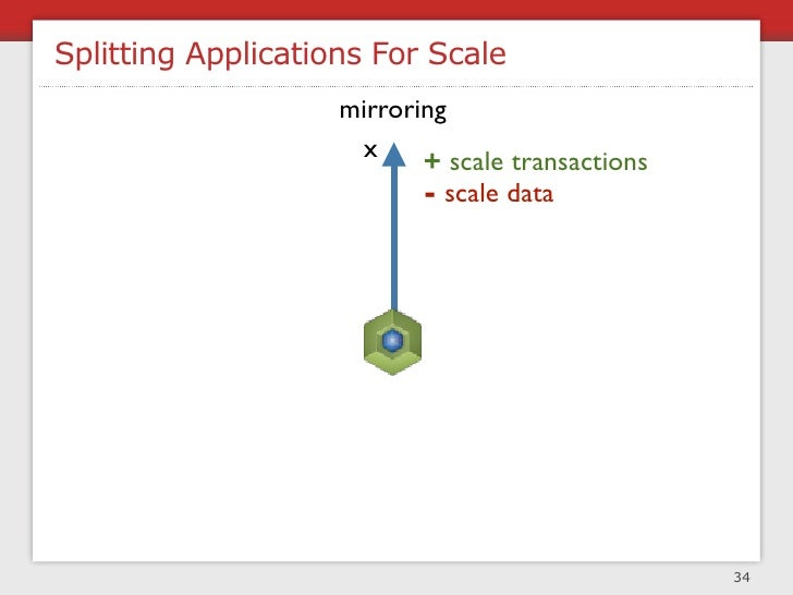 Splitting Databases For Scale             data cloning (replication / clustering)                             x     + easy...