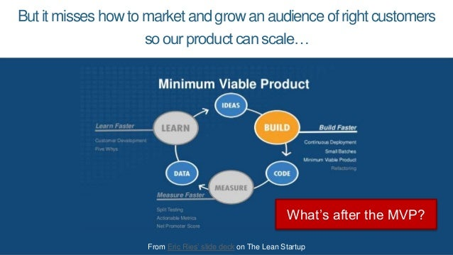 But it misses howto market and growan audienceof rightcustomers so our product can scale… From Eric Ries' slide deck on Th...