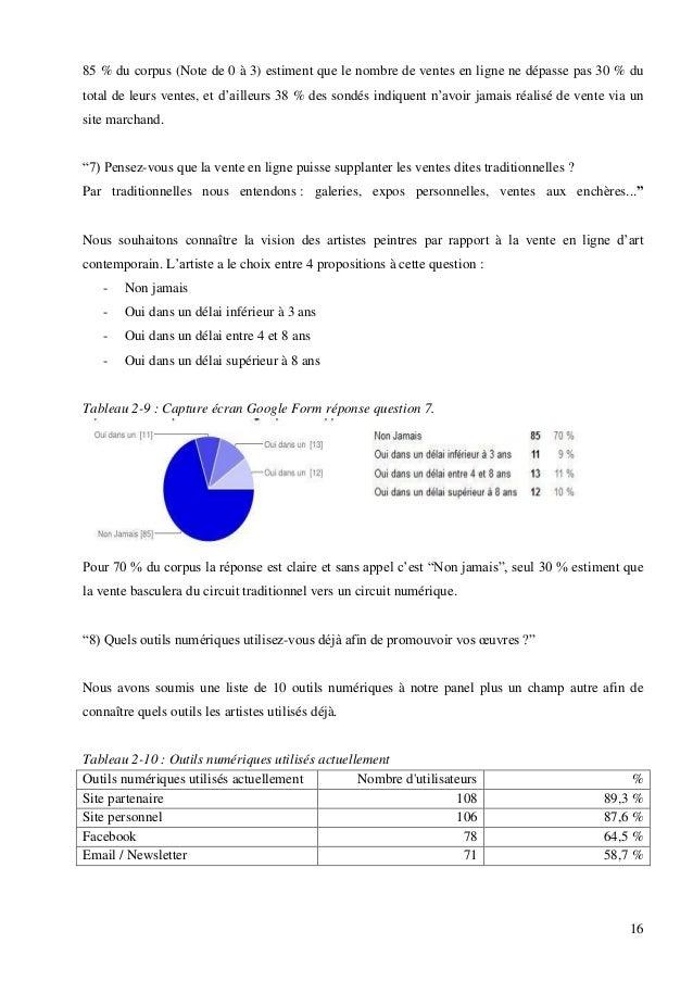 85 % du corpus (Note de 0 à 3) estiment que le nombre de ventes en ligne ne dépasse pas 30 % du total de leurs ventes, et ...