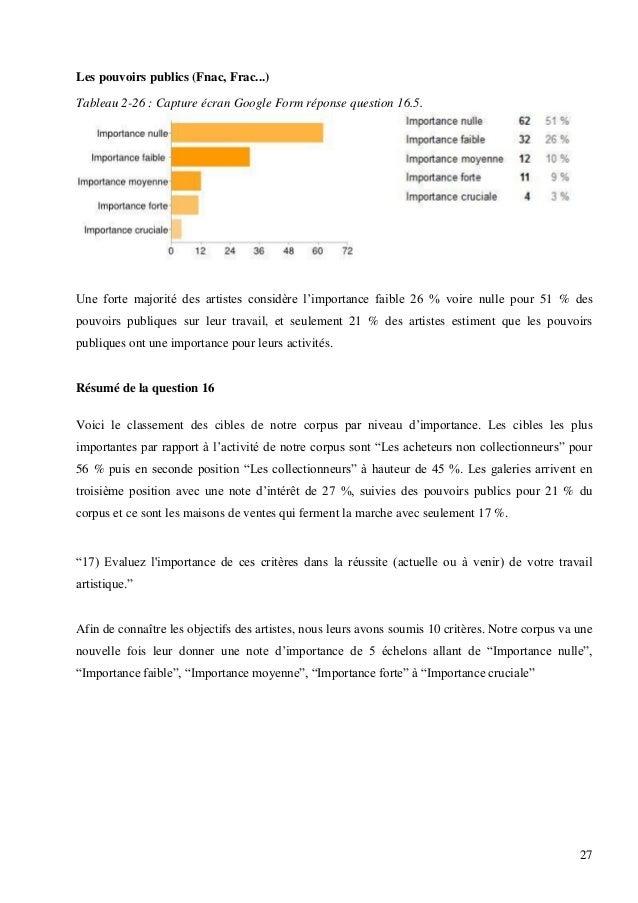 Les pouvoirs publics (Fnac, Frac...) Tableau 2-26 : Capture écran Google Form réponse question 16.5.  Une forte majorité d...