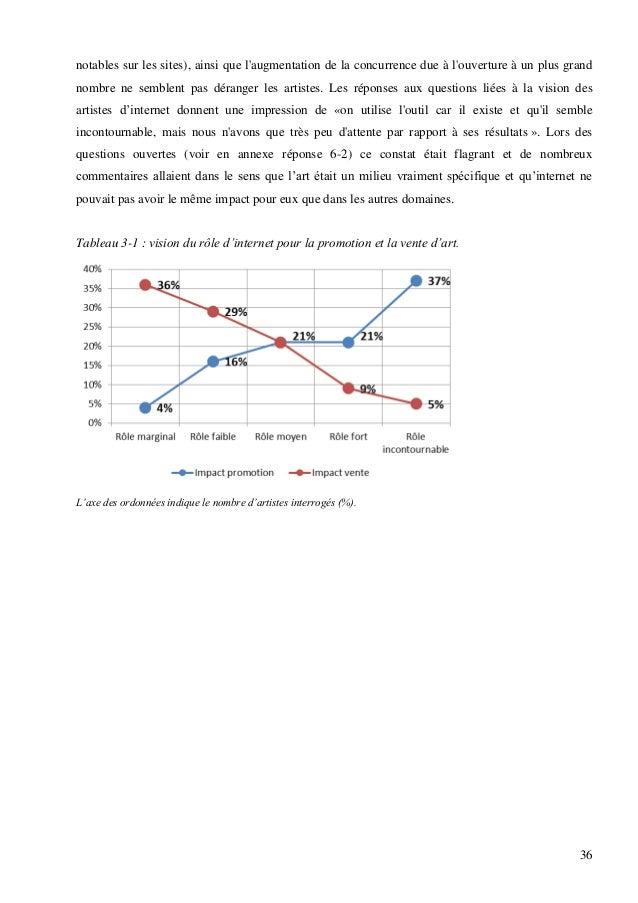 notables sur les sites), ainsi que l'augmentation de la concurrence due à l'ouverture à un plus grand nombre ne semblent p...
