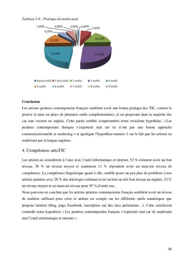 Tableau 3-6 : Pratique du multicanal.  Conclusion Les artistes peintres contemporains français semblent avoir une bonne pr...