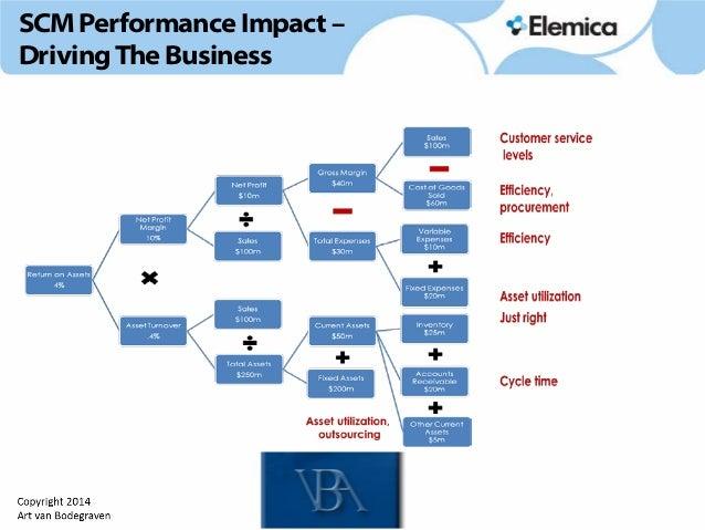 "Talent Breakout – Art van Bodegraven, VBA: ""The Supply Chain Talent S…"