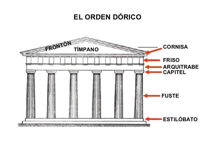 Art 01 b el arte griego la arquitectura for Que es arquitectura definicion