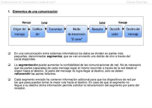 """Fundamentos de red: """"Comunicación a través de la red""""                                                Francesc Pérez Fdez. ..."""