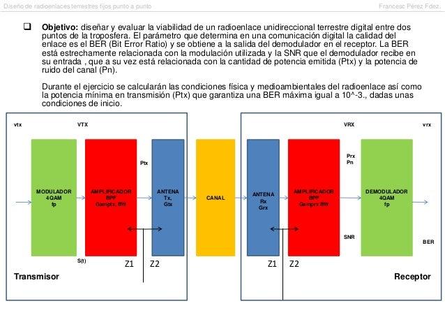 Diseño de radioenlaces terrestres fijos punto a punto                                                     Francesc Pérez F...