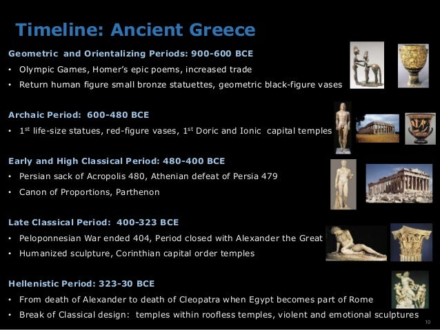 an analysis of the greek sculpture in the early and high classical periods During the classical period, greek men and women were depicted by sculptors in their prime years (most beautiful and handsome moments) egyptian sculptures egyptian statues varies in size from small models to colossal statues.