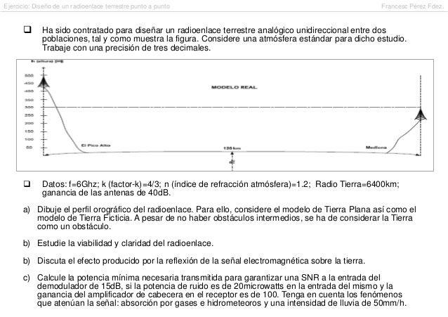 Ejercicio: Diseño de un radioenlace terrestre punto a punto                                           Francesc Pérez Fdez....
