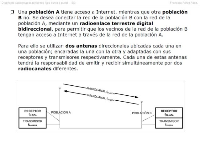Diseño de radioenlaces terrestres fijos punto a punto – Ej3   Francesc Pérez Fdez.      