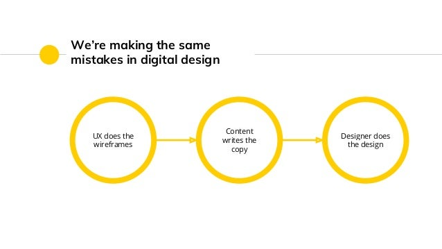 We're making the same mistakes in digital design UX does the wireframes Designer does the design Content writes the copy