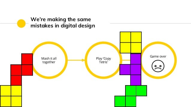 Mash it all together Game over Play 'Copy Tetris' We're making the same mistakes in digital design