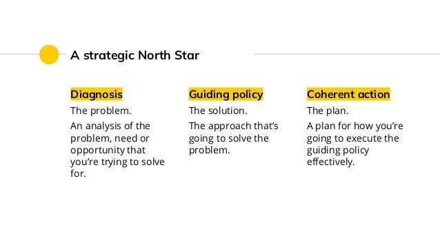 A strategic North Star Diagnosis The problem. An analysis of the problem, need or opportunity that you're trying to solve ...
