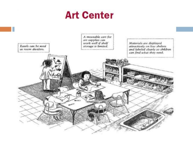 ART CENTER One of the greatest drives humanbeings have is to express themselves.Young children are no exception. Provide...