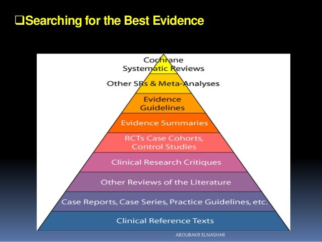 writing a cochrane systematic review evidence-based