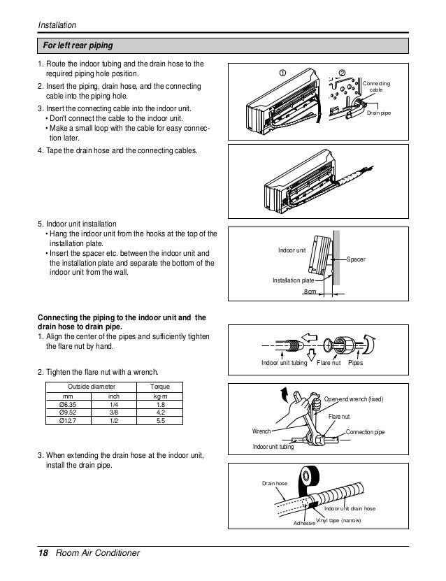 artcool mirror su chassis service manual rh slideshare net Air Conditioning Duct Installation Central Air Conditioning Installation