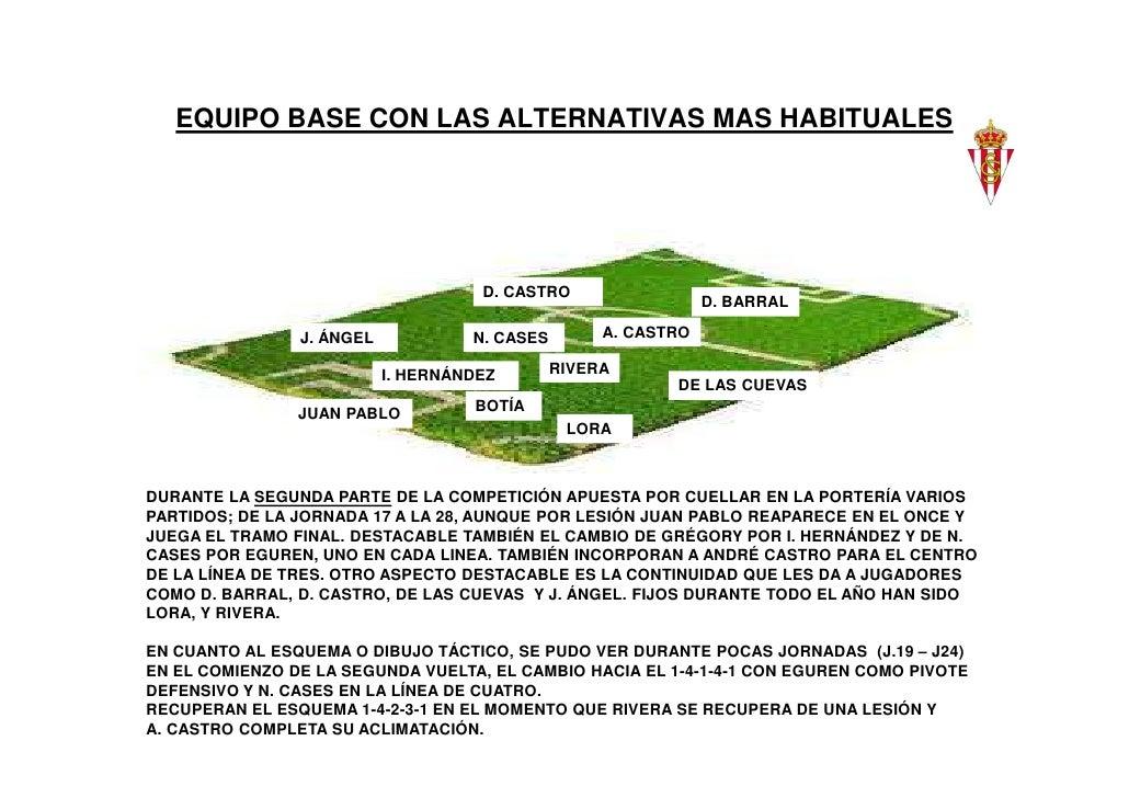 EQUIPO BASE CON LAS ALTERNATIVAS MAS HABITUALES                                     D. CASTRO                             ...