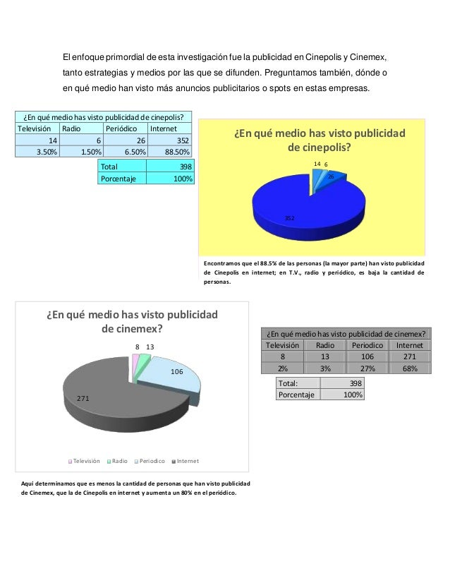 Diferencias de promociones y publicidad de cinepolis y cinemex for Cartelera cinepolis cd jardin