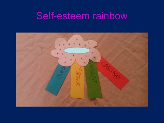 Dream catcher Activity  Objective;  To provide a creative, meaningful way to  address fears and worries  To create a fe...