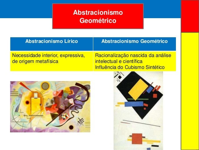 ARTE ABSTRATAAbstracionismo Lírico Abstracionismo GeométricoNecessidade interior, expressiva,de origem metafísicaRacionali...