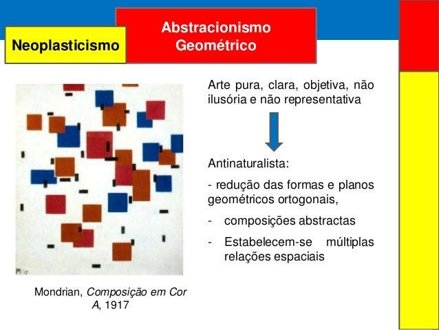 ARTE ABSTRATAAbstracionismoGeométricoMondrian, Composição em CorA, 1917Arte pura, clara, objetiva, nãoilusória e não repre...