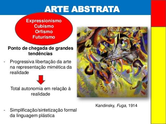 ARTE ABSTRATAPonto de chegada de grandestendências- Progressiva libertação da artena representação mimética darealidadeTot...