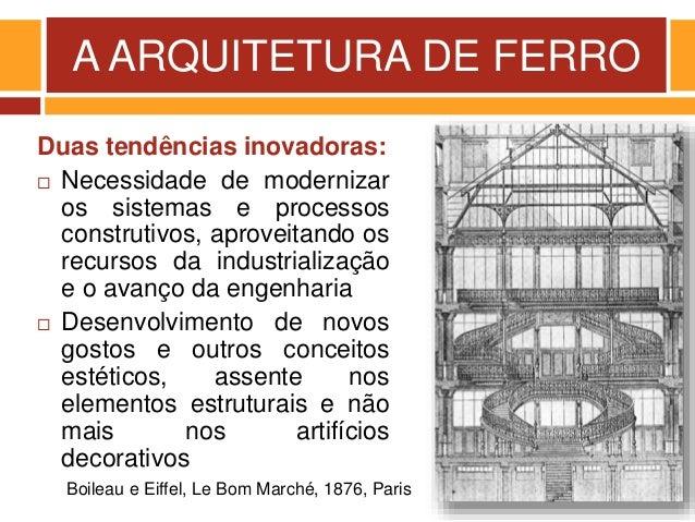 A ARQUITETURA DE FERRO Duas tendências inovadoras:  Necessidade de modernizar os sistemas e processos construtivos, aprov...