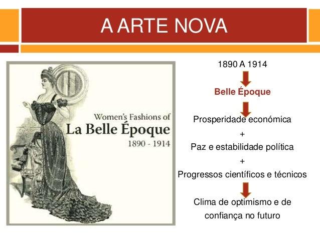 A ARTE NOVA 1890 A 1914 Belle Époque Prosperidade económica + Paz e estabilidade política + Progressos científicos e técni...