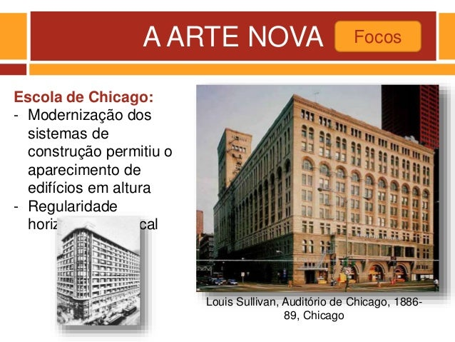 A ARTE NOVA Focos Louis Sullivan, Auditório de Chicago, 1886- 89, Chicago Escola de Chicago: - Modernização dos sistemas d...