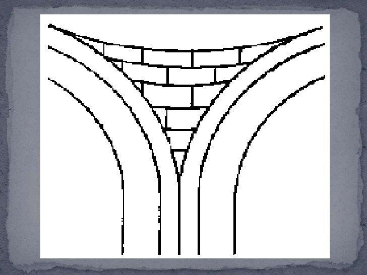  Este esquema arquitectónico respondía a la diferente  concepción que en Bizancio se tenía de la vida: LA  VIDA DISCURRE ...