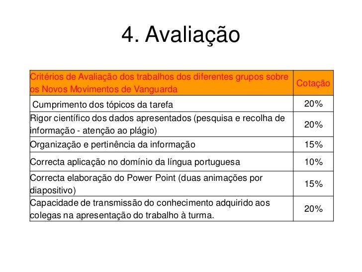 4. AvaliaçãoCritérios de Avaliação dos trabalhos dos diferentes grupos sobre                                              ...