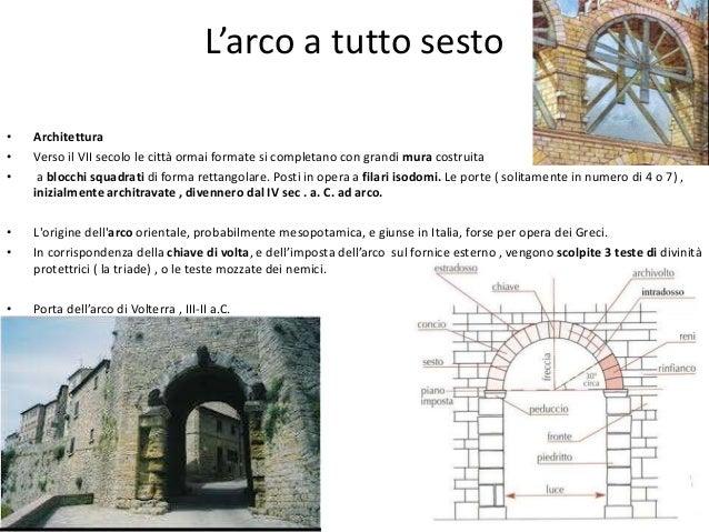 Arte etrusca - Porte ad arco ...