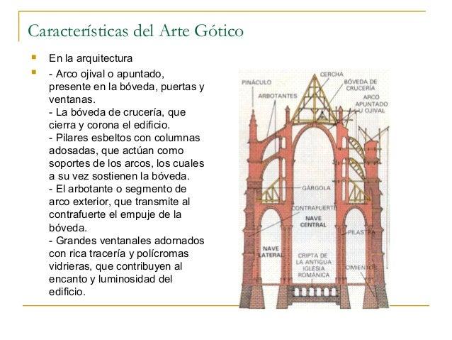 Arte g tico for Arquitectura gotica partes