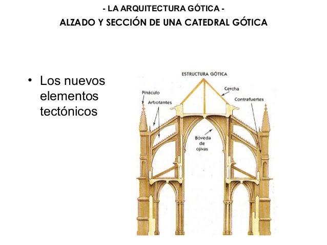 Arte g tico caracter sticas generales y arquitectura for Arquitectura gotica partes