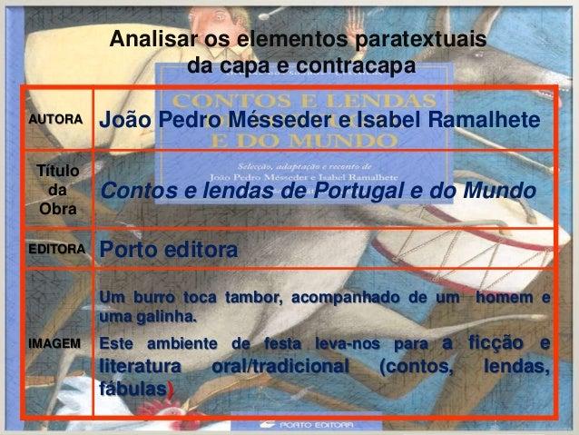 Analisar os elementos paratextuais da capa e contracapa AUTORA  João Pedro Mésseder e Isabel Ramalhete  Título da Obra  Co...