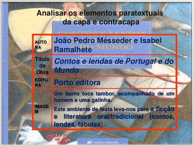 Analisar os elementos paratextuais da capa e contracapa AUTO RA  João Pedro Mésseder e Isabel Ramalhete  Título da Obra  C...