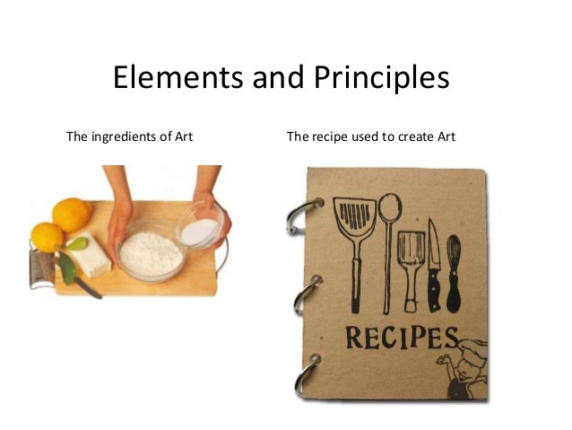 Elements and Principles The ingredients of Art The recipe used to create Art