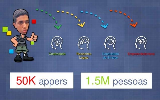 650 Milhões 1 Milhão web sites aplicativos