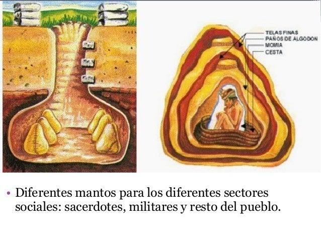 Cultura Mochicas: • Entre los valles de Lambayeque, Jequetepeque, Chicama, Moche, Santa, Chao, Viru, Nepeña y Huarmey • No...