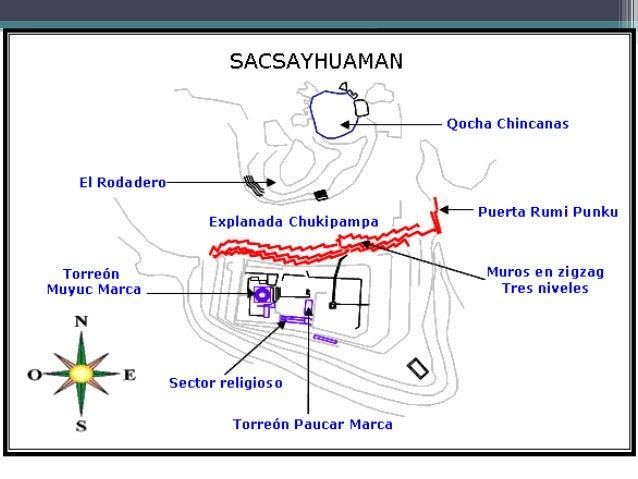 Kenko • = laberinto • 3,500 metros cuadrados • Funciones rituales posible centro de adoración a Pachamama e Inti